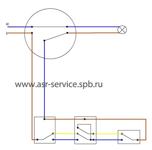 Схема №3, Схема переключателей